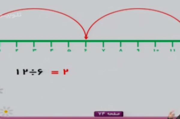 پایه سوم ابتدایی (شبکه آموزش) بازی و ریاضی - صفحه ۷۴ و ۷۵ / ۲۹ دی